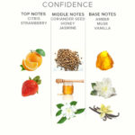 EOL Body Spray Confidence Male Tot Vrouw - 10 ml