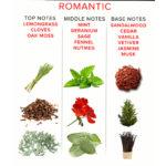 EOL Body Spray Romantic Man Tot Vrouw - 10 ml