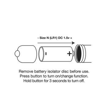 Rainbow - Bullet Vibrator